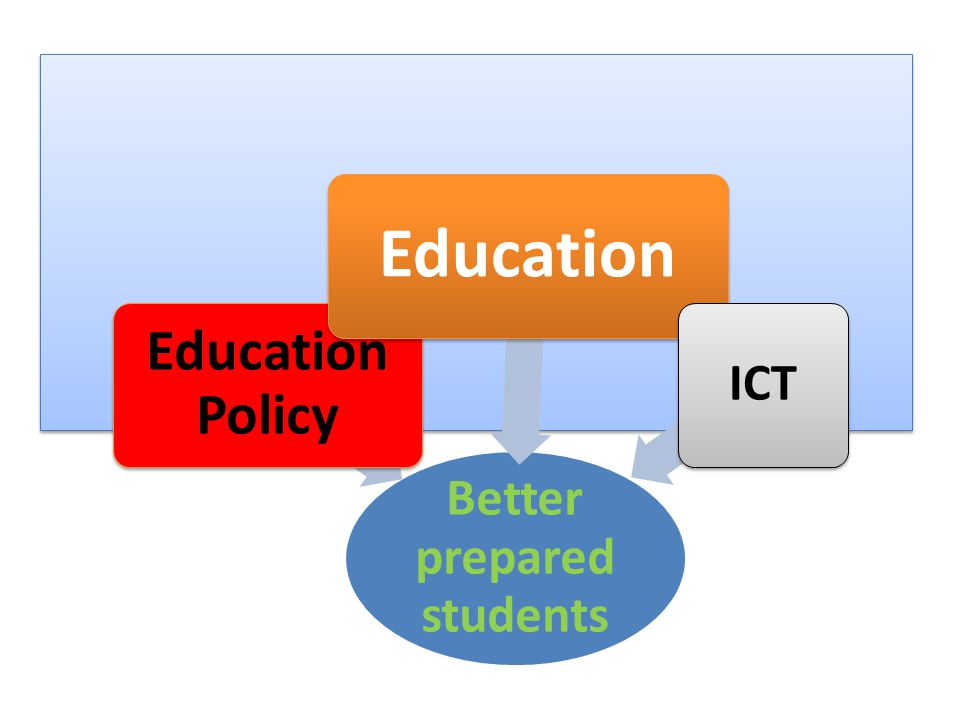 Better prepared students Education Policy Education ICT
