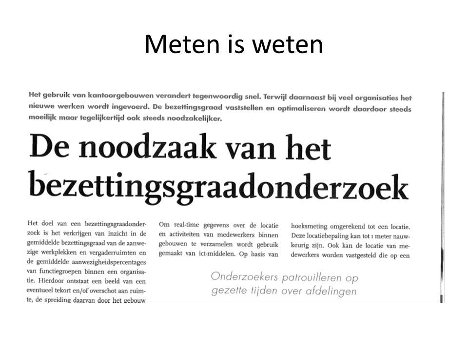 praktijkvoorbeeld ROC Midden Nederland Dick Aarsen Werkgroep Huisvesting