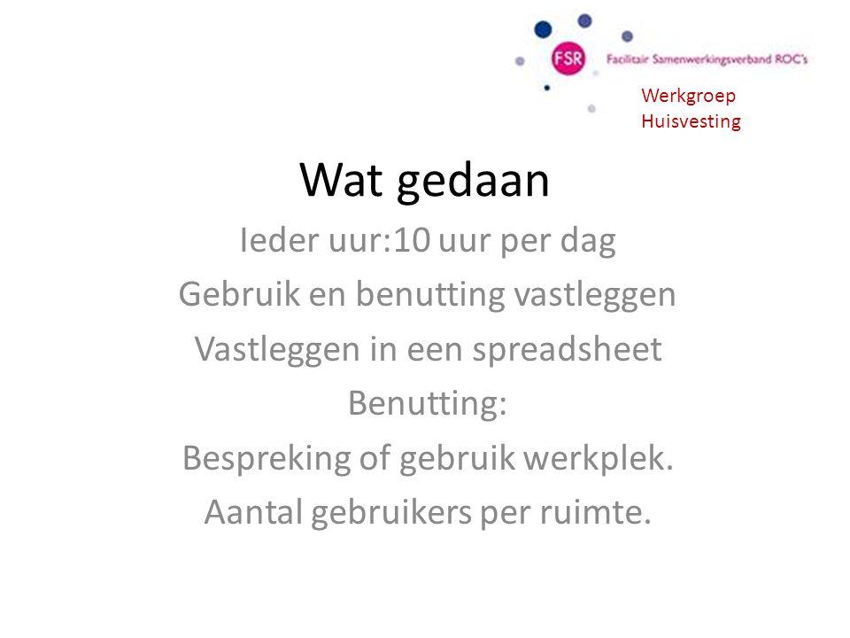 ROC Midden Nederland Dick Aarsen Werkgroep Huisvesting