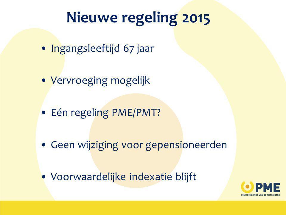 Nieuwe regeling 2015 •Ingangsleeftijd 67 jaar •Vervroeging mogelijk •Eén regeling PME/PMT.