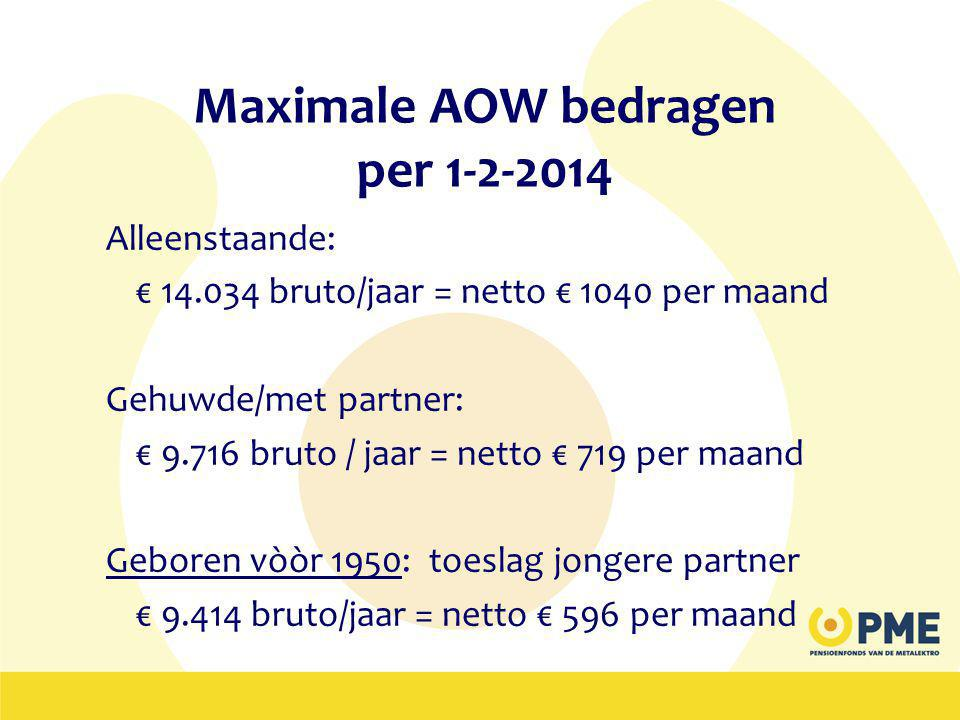 Maximale AOW bedragen per 1-2-2014 Alleenstaande: € 14.034 bruto/jaar = netto € 1040 per maand Gehuwde/met partner: € 9.716 bruto / jaar = netto € 719 per maand Geboren vòòr 1950: toeslag jongere partner € 9.414 bruto/jaar = netto € 596 per maand