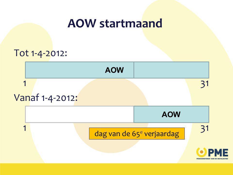 AOW startmaand Tot 1-4-2012: 131 Vanaf 1-4-2012: 131 AOW dag van de 65 e verjaardag