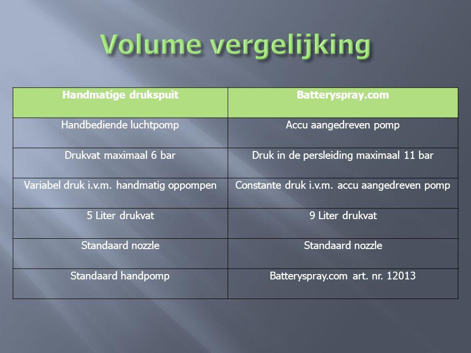Handmatige drukspuitBatteryspray.com Handbediende luchtpompAccu aangedreven pomp Drukvat maximaal 6 barDruk in de persleiding maximaal 11 bar Variabel druk i.v.m.