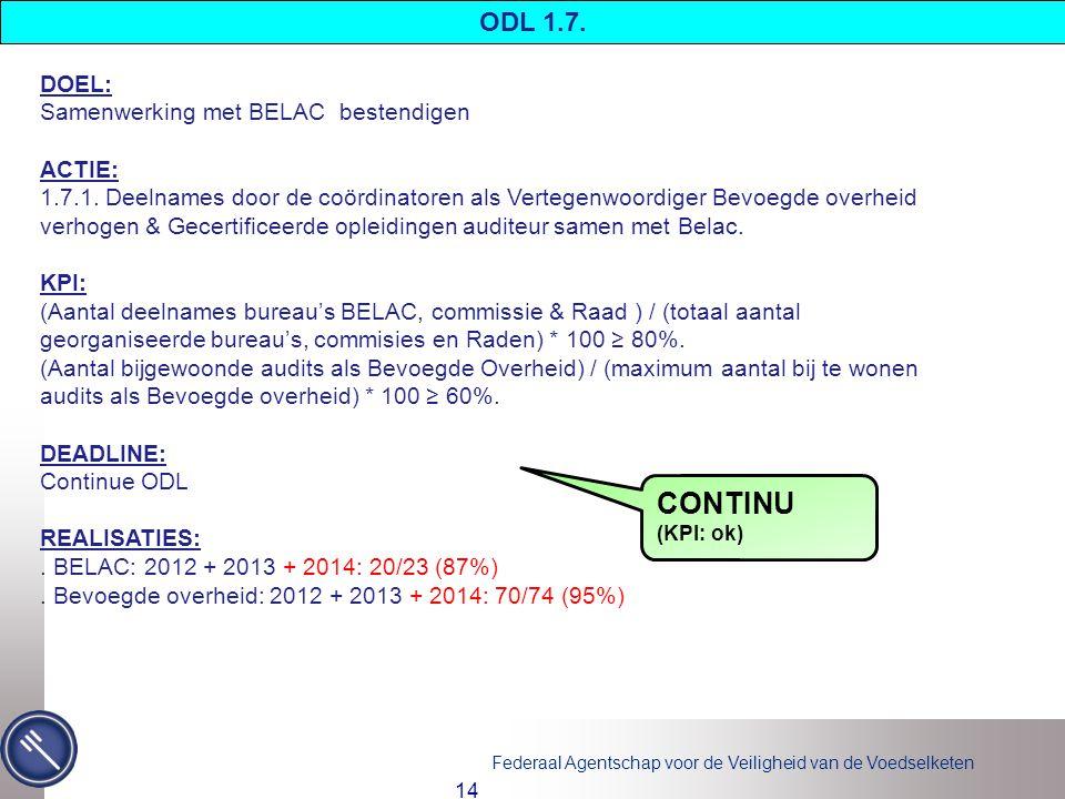Federaal Agentschap voor de Veiligheid van de Voedselketen 14 DOEL: Samenwerking met BELAC bestendigen ACTIE: 1.7.1.