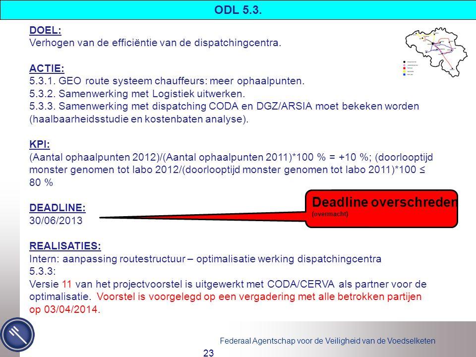 Federaal Agentschap voor de Veiligheid van de Voedselketen 23 DOEL: Verhogen van de efficiëntie van de dispatchingcentra.