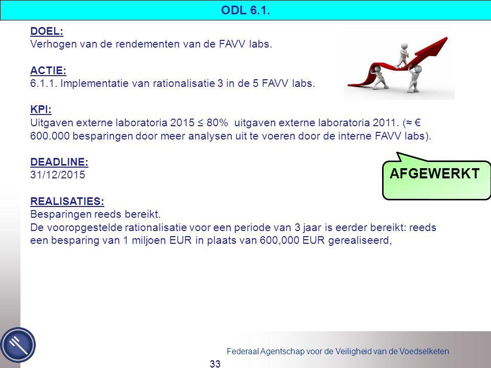 Federaal Agentschap voor de Veiligheid van de Voedselketen 33 DOEL: Verhogen van de rendementen van de FAVV labs.