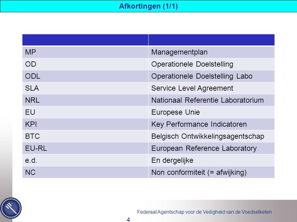 MPManagementplan ODOperationele Doelstelling ODLOperationele Doelstelling Labo SLAService Level Agreement NRLNationaal Referentie Laboratorium EUEuropese Unie KPIKey Performance Indicatoren BTCBelgisch Ontwikkelingsagentschap EU-RLEuropean Reference Laboratory e.d.En dergelijke NCNon conformiteit (= afwijking) 4 Afkortingen (1/1)