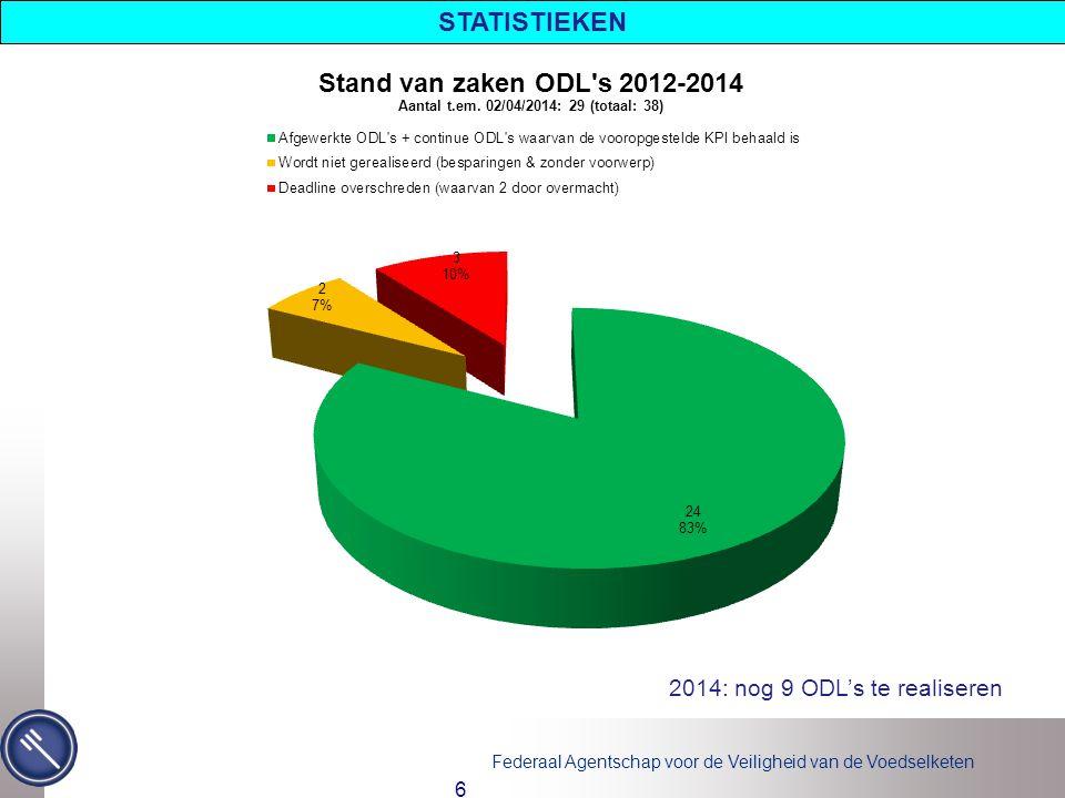 6 STATISTIEKEN 2014: nog 9 ODL's te realiseren