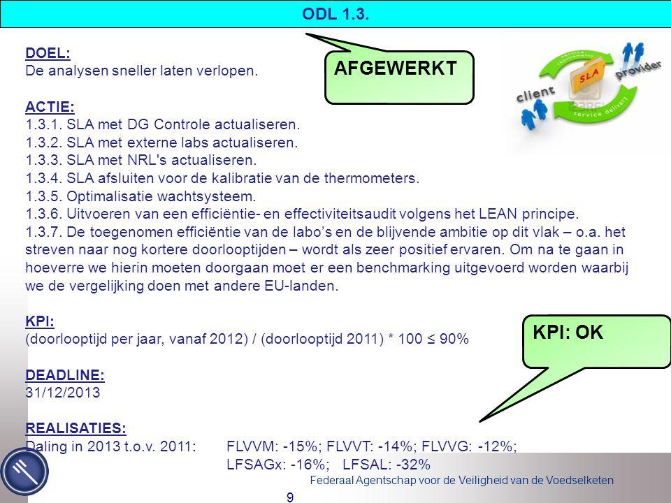 Federaal Agentschap voor de Veiligheid van de Voedselketen 10 DOEL: Implementeren van de strategie over controle op de nanobodies.