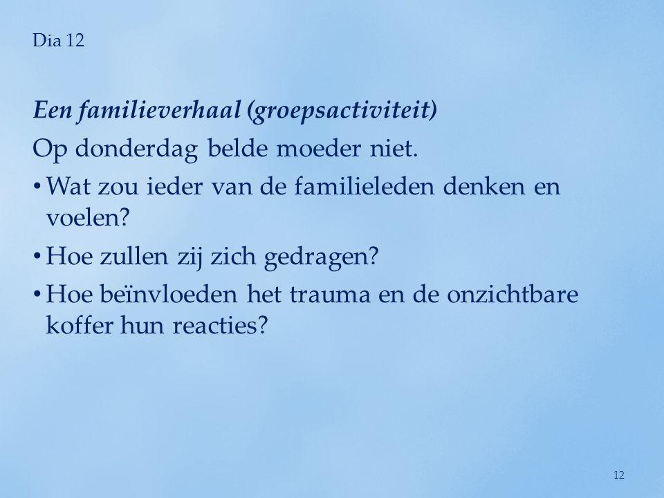 Dia 12 Op donderdag belde moeder niet. • Wat zou ieder van de familieleden denken en voelen? • Hoe zullen zij zich gedragen? • Hoe beïnvloeden het tra