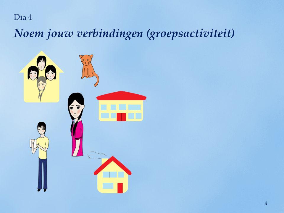 Dia 15 • Hoe kunnen Karin en oma de kinderen helpen omgaan met het gedrag van moeder en hoe kunnen ze helpen om de gezonde verbindingen in stand te houden.