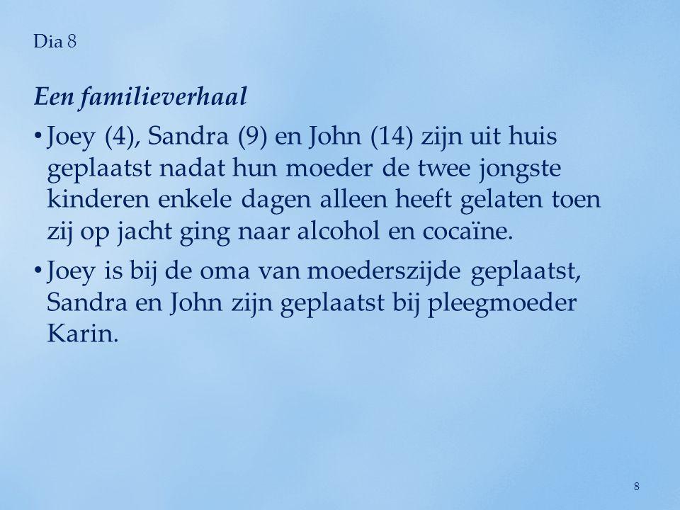 Dia 9 • Moeders vader was een alcoholist die soms gewelddadig was.