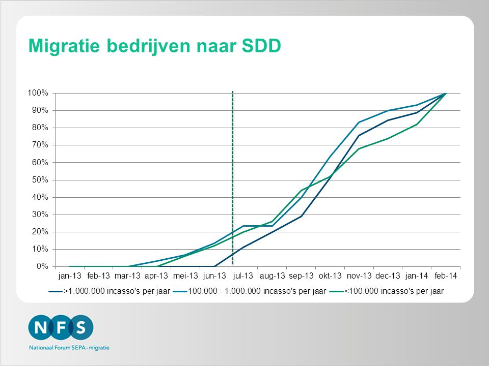 10 In Europees perspectief (SDD)