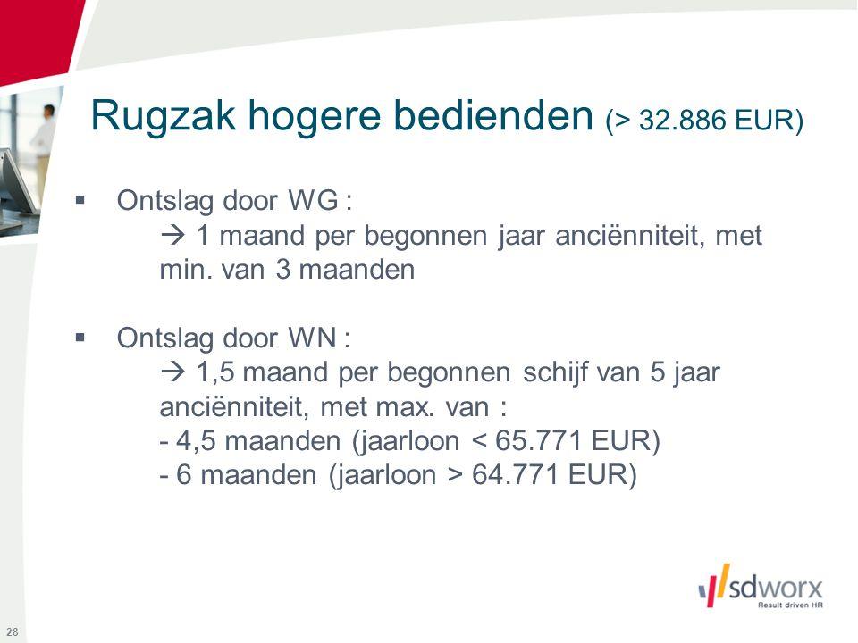 Rugzak hogere bedienden (> 32.886 EUR)  Ontslag door WG :  1 maand per begonnen jaar anciënniteit, met min. van 3 maanden  Ontslag door WN :  1,5