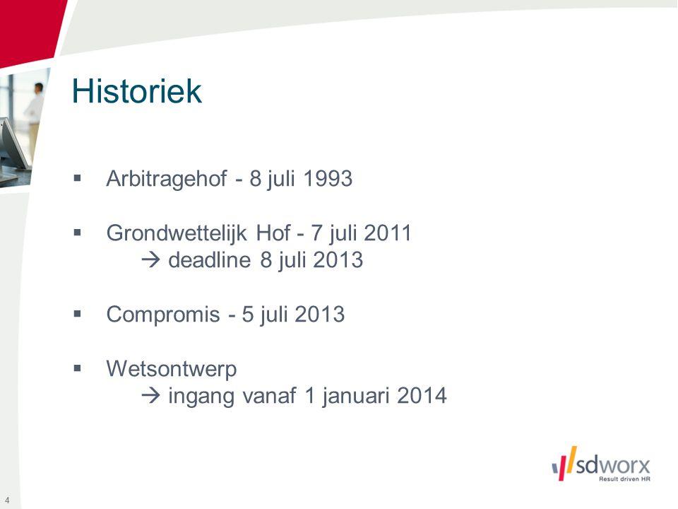 Historiek 4  Arbitragehof - 8 juli 1993  Grondwettelijk Hof - 7 juli 2011  deadline 8 juli 2013  Compromis - 5 juli 2013  Wetsontwerp  ingang va