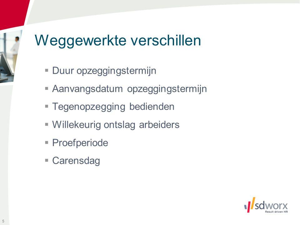 Afwijkende OT bij pensioen WN 16  Enkel bij ontslag door WG  Normale opzeggingstermijnen MAAR met max.