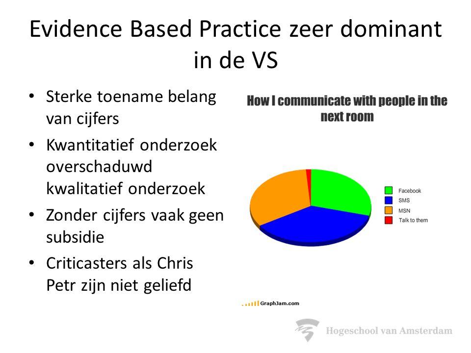 Shift in power Multidimensional Evidence Based Practice