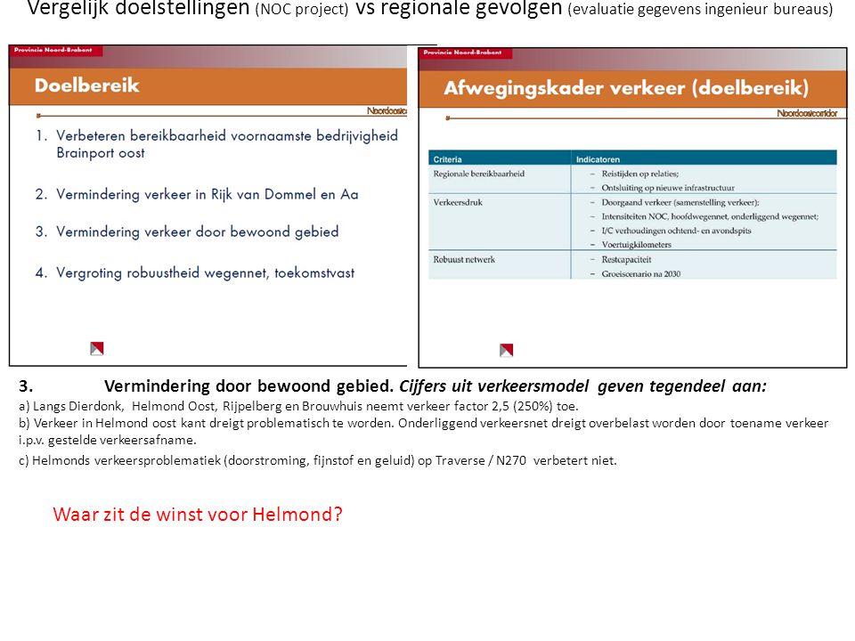Vergelijk doelstellingen (NOC project) vs regionale gevolgen (evaluatie gegevens ingenieur bureaus) 3.Vermindering door bewoond gebied. Cijfers uit ve