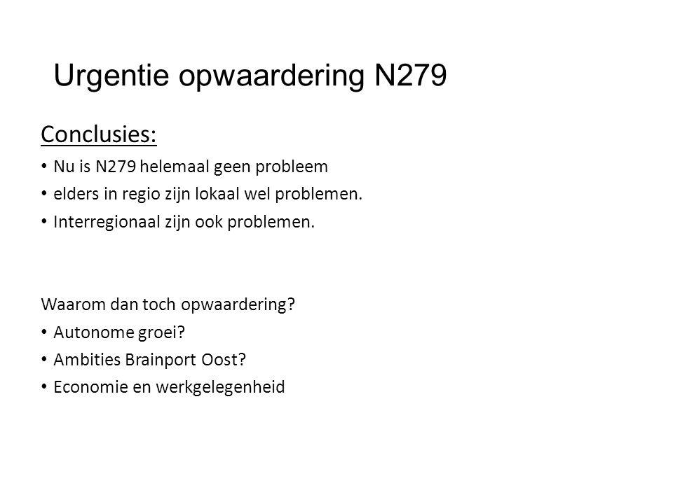 Opmerkingen: 1)Dus blijkbaar ontstaan geen structurele problemen in N279 na autonome groei.