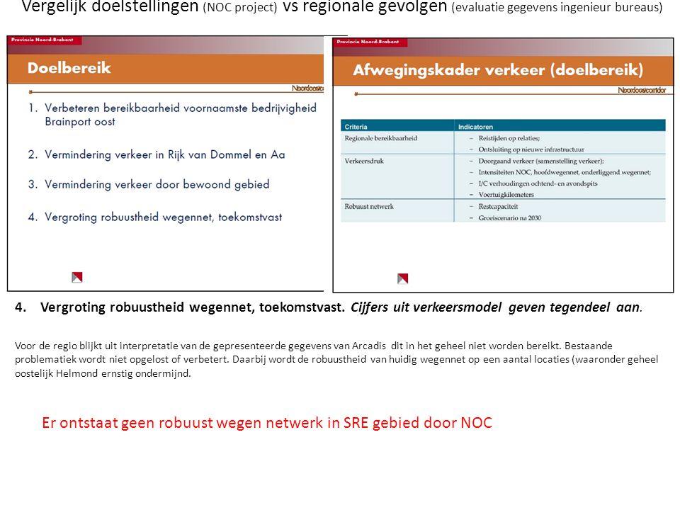Vergelijk doelstellingen (NOC project) vs regionale gevolgen (evaluatie gegevens ingenieur bureaus) 4.Vergroting robuustheid wegennet, toekomstvast. C