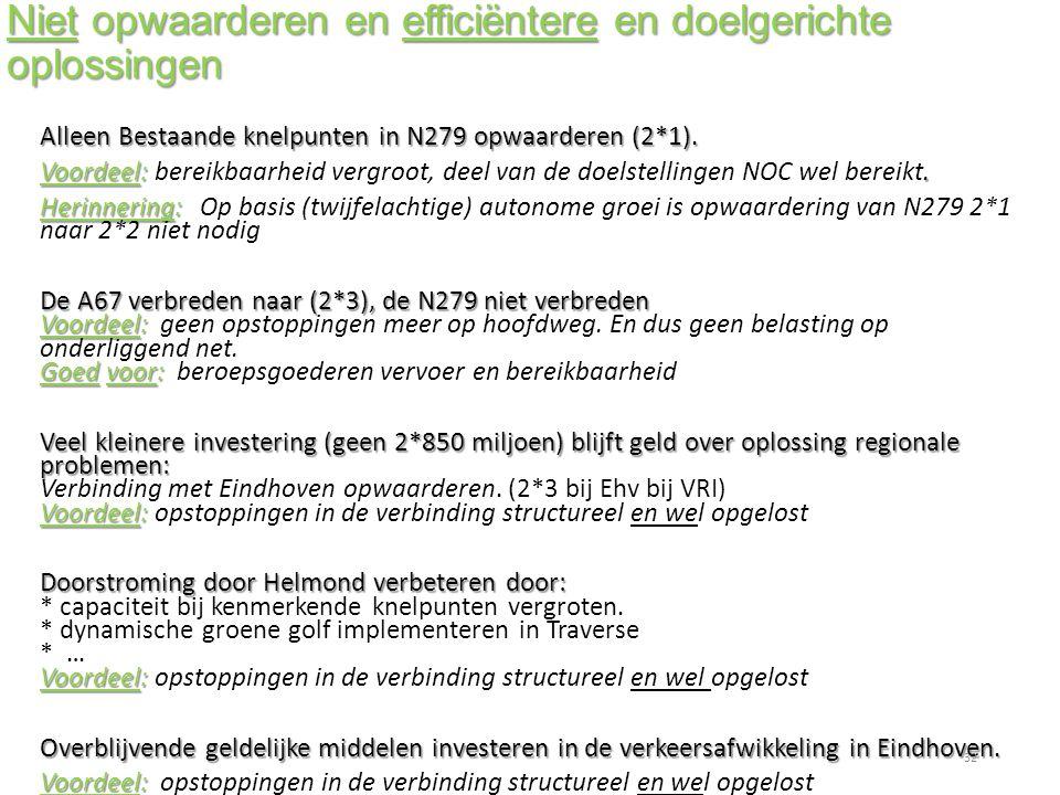 Niet opwaarderen en efficiëntere en doelgerichte oplossingen Alleen Bestaande knelpunten in N279 opwaarderen (2*1). Voordeel:. Voordeel: bereikbaarhei