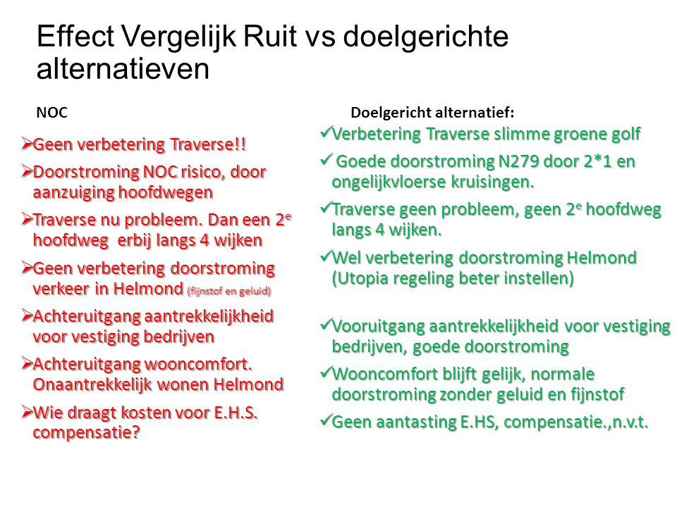 Effect Vergelijk Ruit vs doelgerichte alternatieven NOC  Geen verbetering Traverse!!  Doorstroming NOC risico, door aanzuiging hoofdwegen  Traverse
