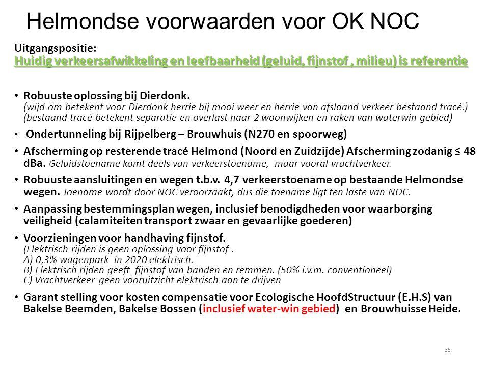 Helmondse voorwaarden voor OK NOC Huidig verkeersafwikkeling en leefbaarheid (geluid, fijnstof, milieu) is referentie Uitgangspositie: Huidig verkeers
