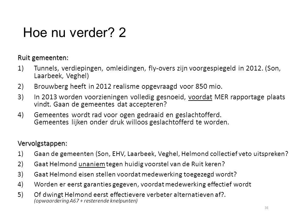 Hoe nu verder? 2 Ruit gemeenten: 1)Tunnels, verdiepingen, omleidingen, fly-overs zijn voorgespiegeld in 2012. (Son, Laarbeek, Veghel) 2)Brouwberg heef