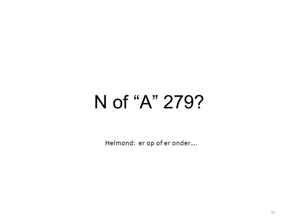 "N of ""A"" 279? Helmond: er op of er onder…. 38"
