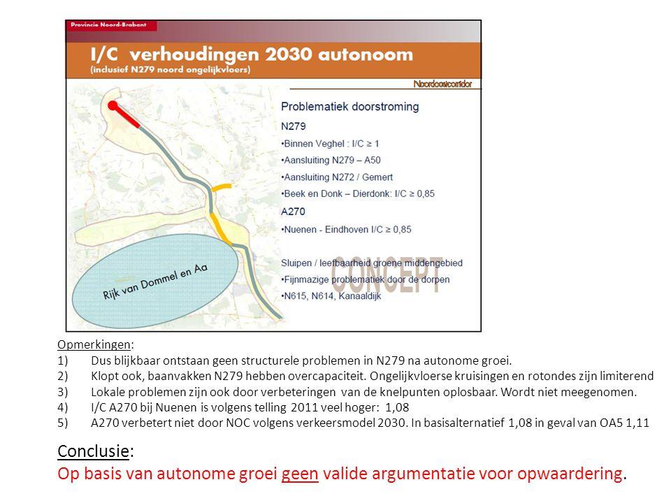 Verkeersintensiteit Dierdonk - Laarbeek NRD: op basis van autonome groei wordt verkeersafwikkeling bij Laarbeek zonder opwaardering kritisch.