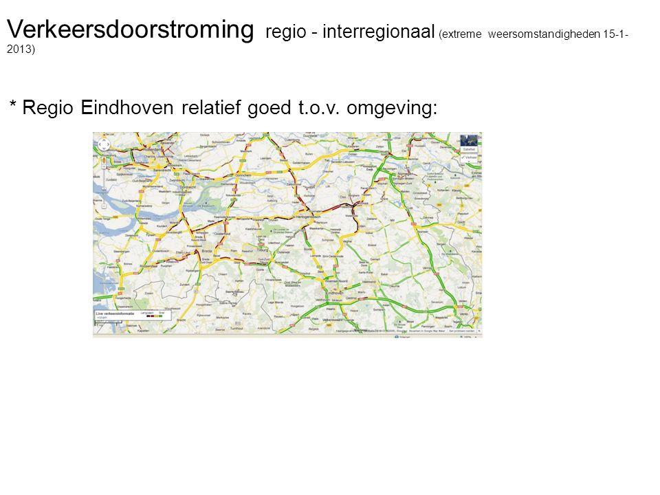Verkeersdoorstroming regio - interregionaal (extreme weersomstandigheden 15-1- 2013) * Regio Eindhoven relatief goed t.o.v. omgeving: