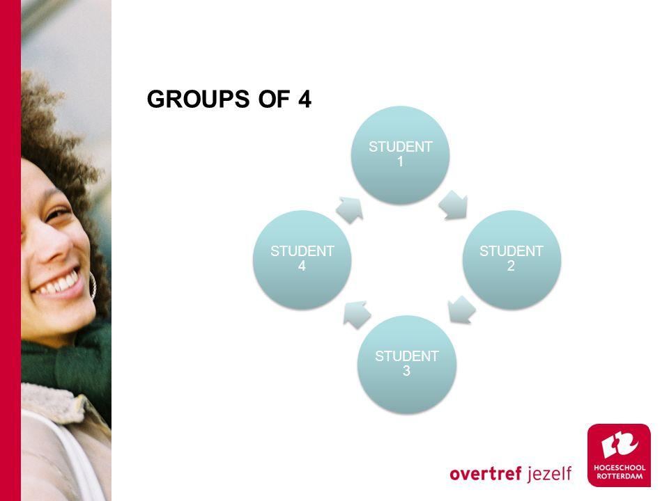 GROUPS OF 4 STUDENT 1 STUDENT 2 STUDENT 3 STUDENT 4