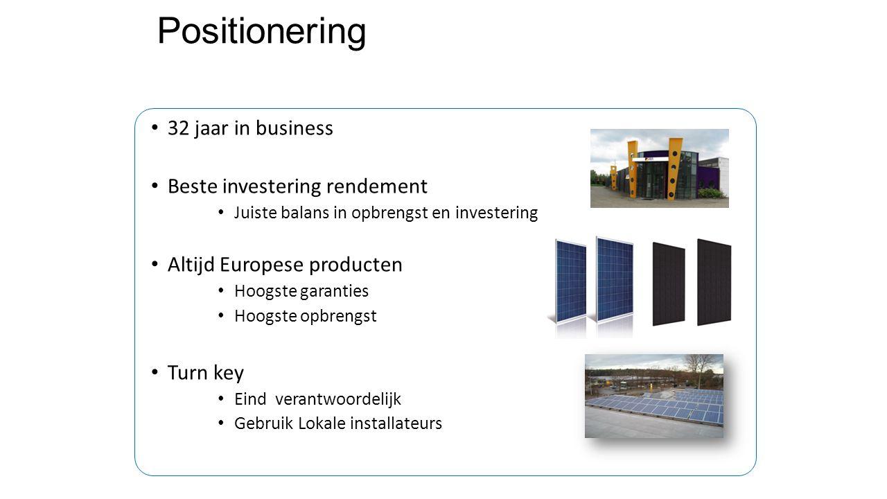 Positionering • 32 jaar in business • Beste investering rendement • Juiste balans in opbrengst en investering • Altijd Europese producten • Hoogste ga