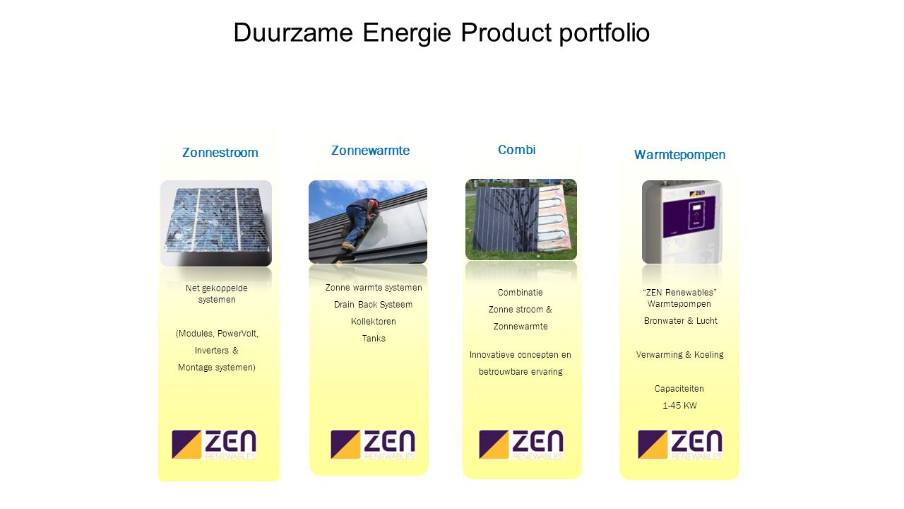 Duurzame Energie Product portfolio Zonnestroom Zonnewarmte Warmtepompen Net gekoppelde systemen (Modules, PowerVolt, Inverters & Montage systemen) Zon