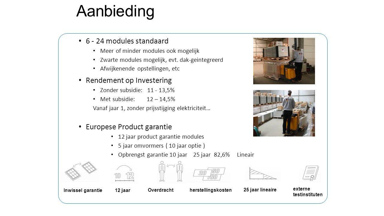 Aanbieding • 6 - 24 modules standaard • Meer of minder modules ook mogelijk • Zwarte modules mogelijk, evt. dak-geintegreerd • Afwijkenende opstelling