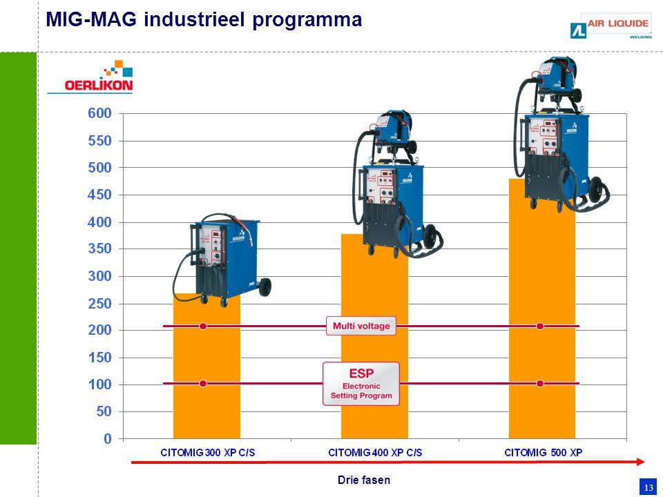 13 MIG-MAG industrieel programma Drie fasen