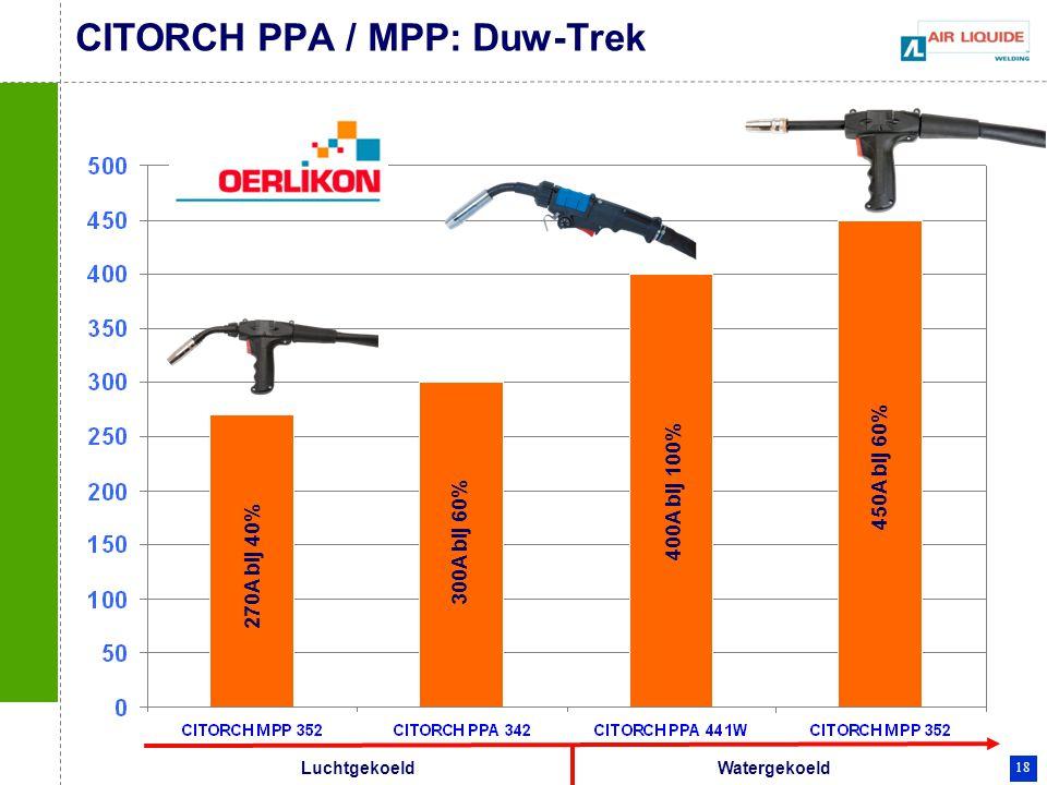 18 CITORCH PPA / MPP: Duw-Trek LuchtgekoeldWatergekoeld 270A bij 40% 300A bij 60% 400A bij 100% 450A bij 60%