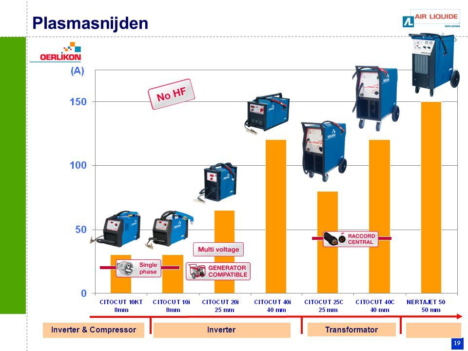 19 Plasmasnijden Inverter & Compressor Transformator Inverter
