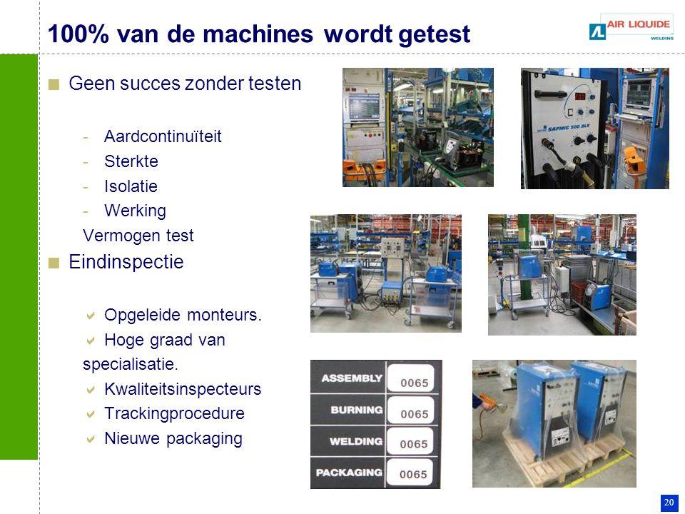20 100% van de machines wordt getest Geen succes zonder testen -Aardcontinuïteit -Sterkte -Isolatie -Werking Vermogen test Eindinspectie  Opgeleide m
