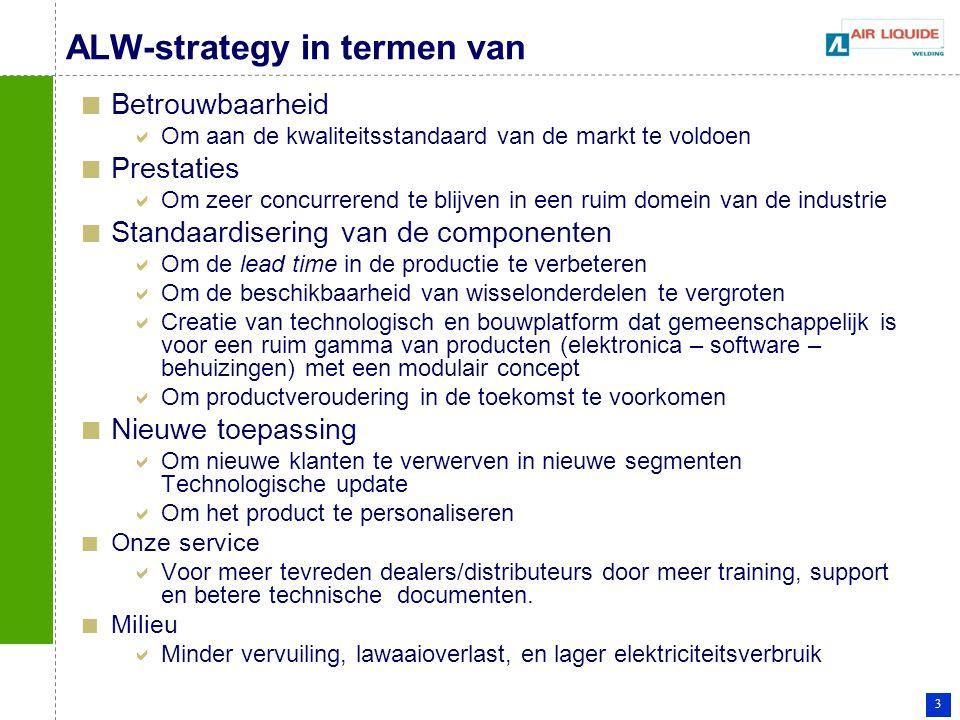 3 ALW-strategy in termen van Betrouwbaarheid  Om aan de kwaliteitsstandaard van de markt te voldoen Prestaties  Om zeer concurrerend te blijven in e