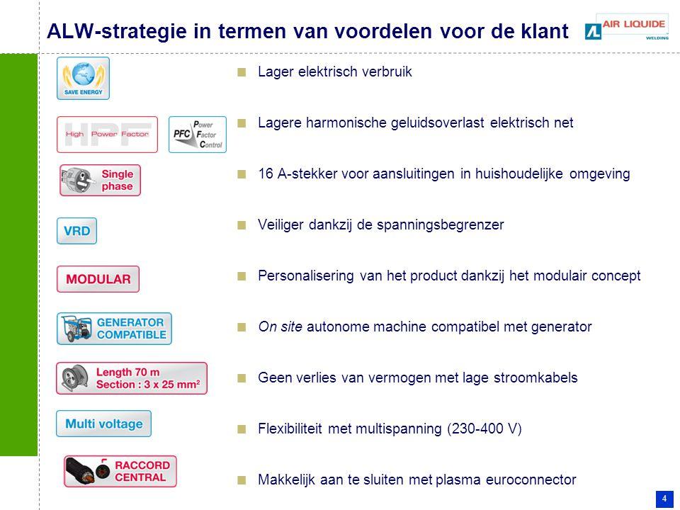 4 ALW-strategie in termen van voordelen voor de klant Lager elektrisch verbruik Lagere harmonische geluidsoverlast elektrisch net 16 A-stekker voor aa