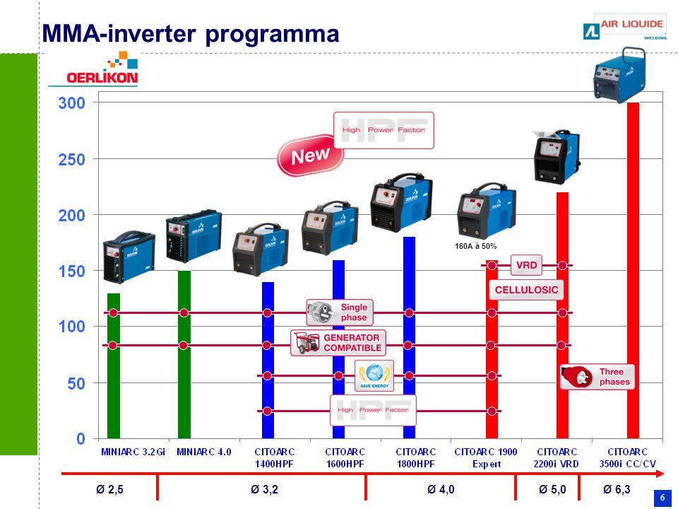 6 MMA-inverter programma Ø 2,5Ø 3,2Ø 4,0Ø 5,0Ø 6,3 160A à 50%