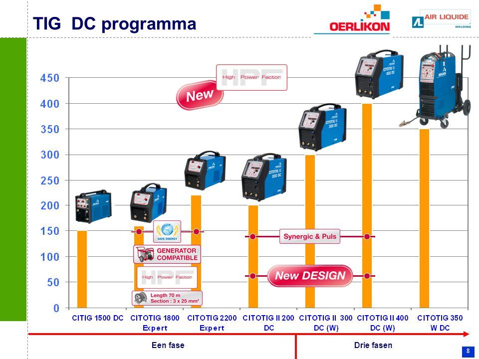8 TIG DC programma Een faseDrie fasen