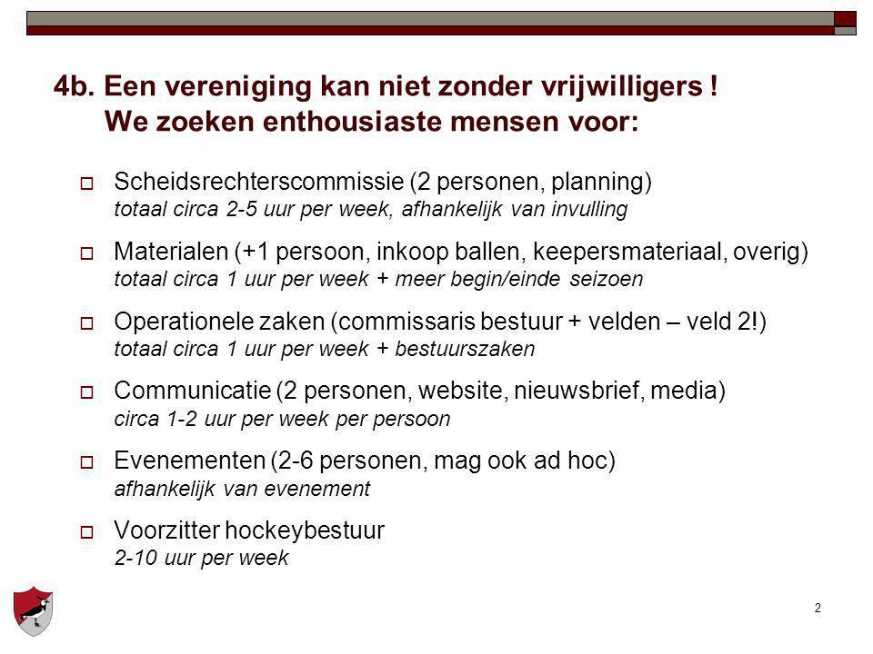 2 4b. Een vereniging kan niet zonder vrijwilligers ! We zoeken enthousiaste mensen voor:  Scheidsrechterscommissie (2 personen, planning) totaal circ