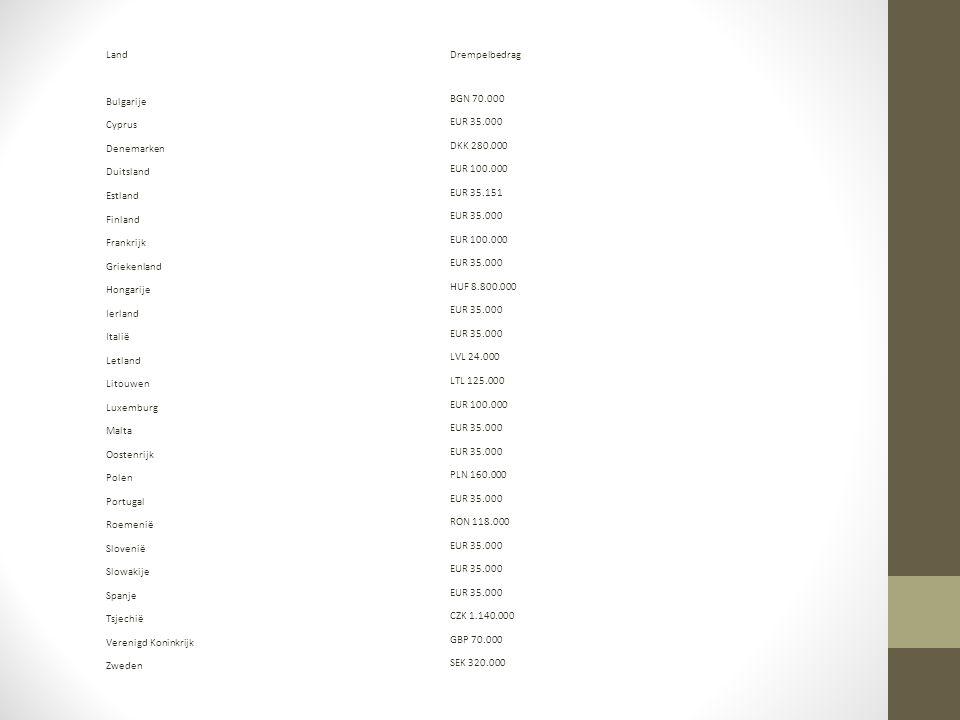 LandDrempelbedrag Bulgarije BGN 70.000 Cyprus EUR 35.000 Denemarken DKK 280.000 Duitsland EUR 100.000 Estland EUR 35.151 Finland EUR 35.000 Frankrijk EUR 100.000 Griekenland EUR 35.000 Hongarije HUF 8.800.000 Ierland EUR 35.000 Italië EUR 35.000 Letland LVL 24.000 Litouwen LTL 125.000 Luxemburg EUR 100.000 Malta EUR 35.000 Oostenrijk EUR 35.000 Polen PLN 160.000 Portugal EUR 35.000 Roemenië RON 118.000 Slovenië EUR 35.000 Slowakije EUR 35.000 Spanje EUR 35.000 Tsjechië CZK 1.140.000 Verenigd Koninkrijk GBP 70.000 Zweden SEK 320.000