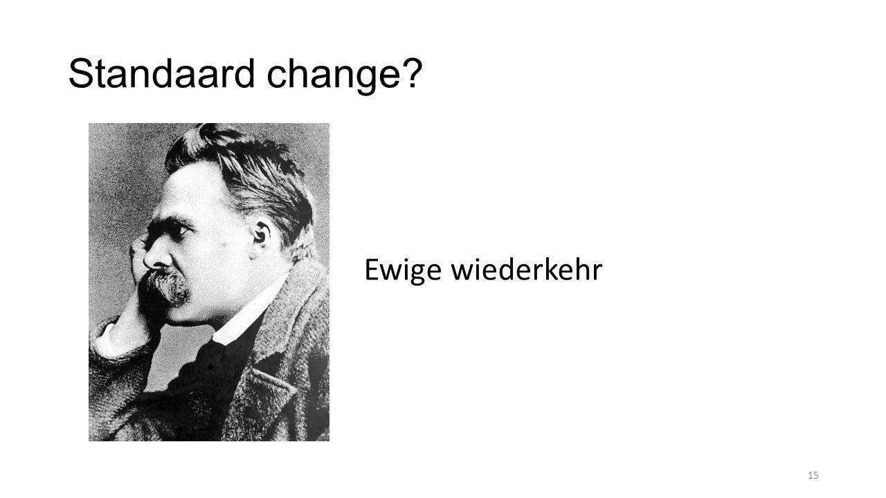 Standaard change? 15 Ewige wiederkehr