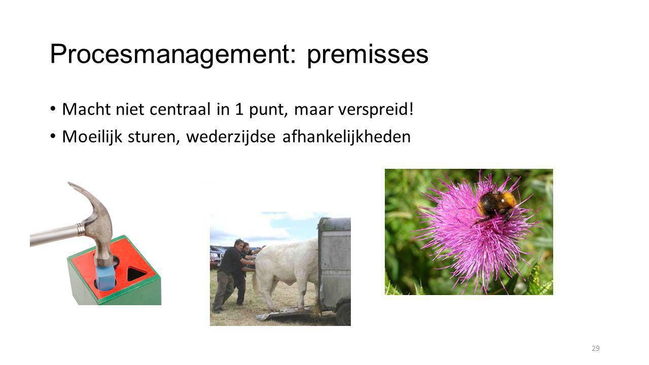Procesmanagement: premisses • Macht niet centraal in 1 punt, maar verspreid.