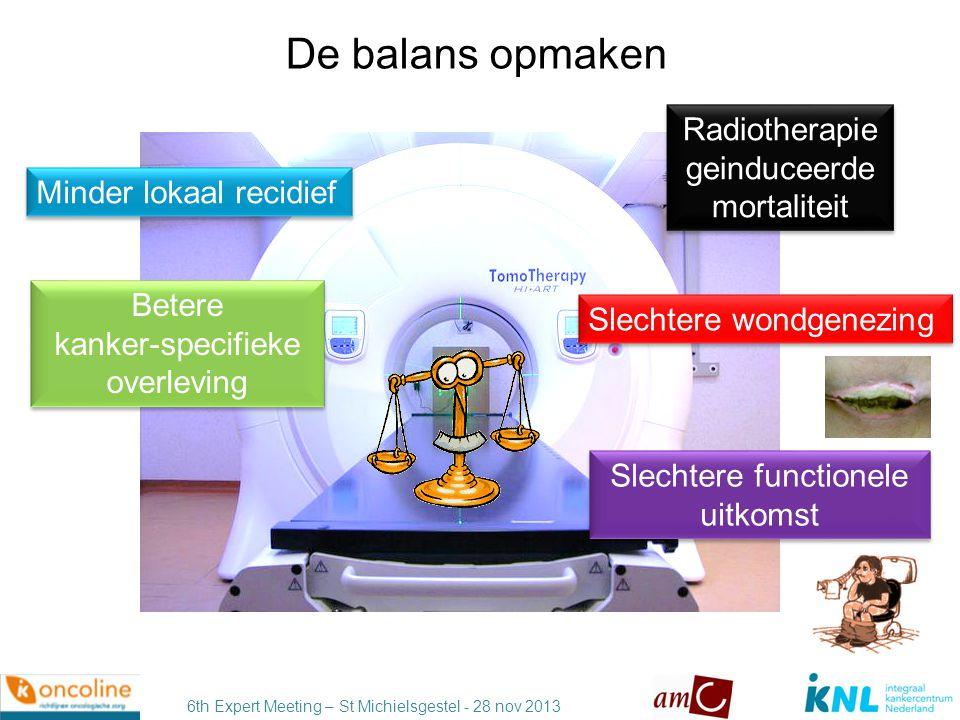 6th Expert Meeting – St Michielsgestel - 28 nov 2013 Effect radiotherapie afhankelijk van stadium lokaal recidief V Gijn, Lancet Oncol 2011