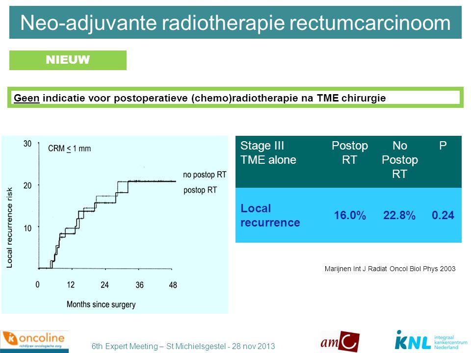6th Expert Meeting – St Michielsgestel - 28 nov 2013 Neo-adjuvante radiotherapie rectumcarcinoom NIEUW Alternatief voor chemoradiotherapie (hoge leeftijd / comorbiditeit): 5x5 Gy met uitgestelde chirurgie (interval minimaal 8 weken).