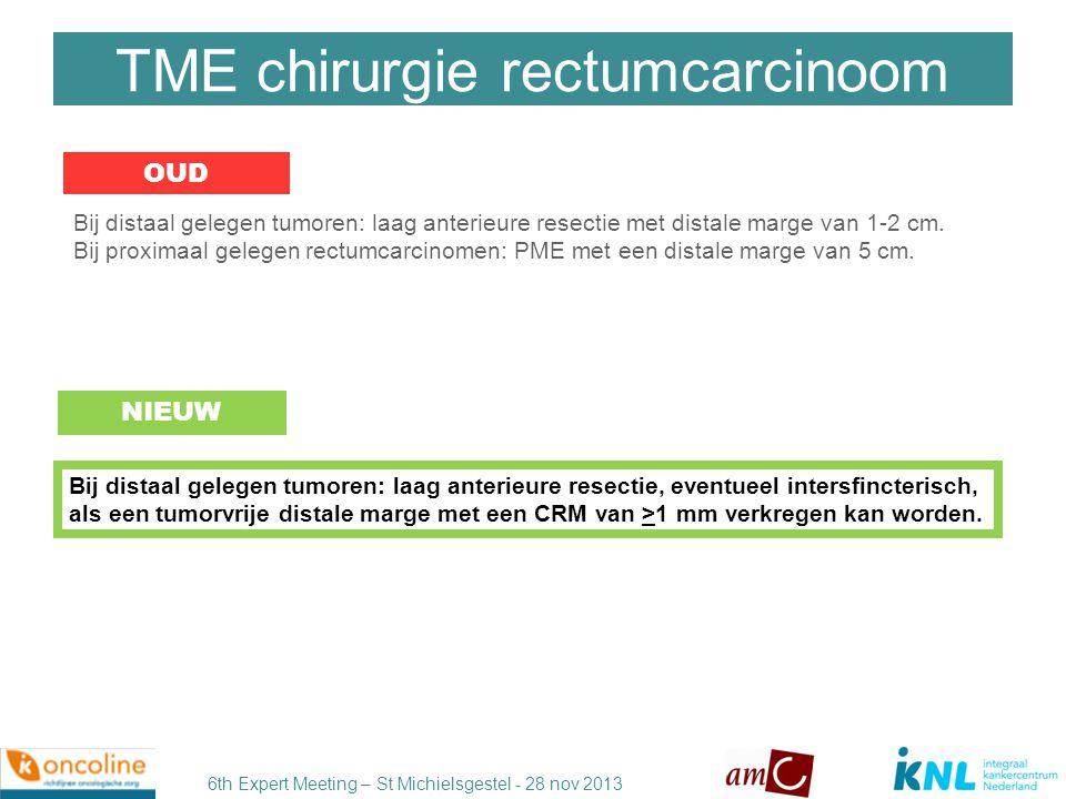 6th Expert Meeting – St Michielsgestel - 28 nov 2013 Distale marge versus CRM